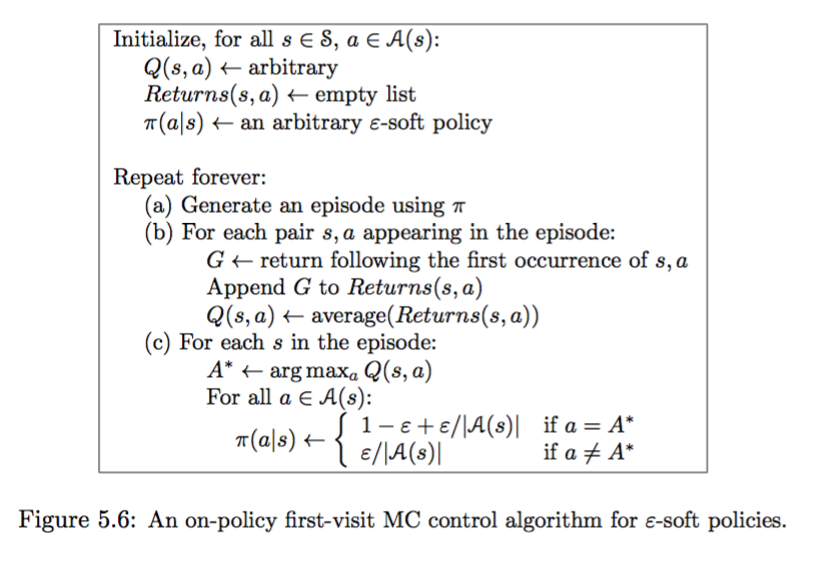 On-policy first-visit MC control
